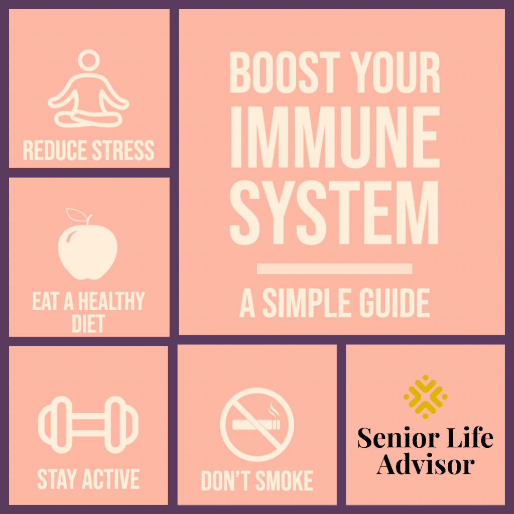 Boost Your Immune System to Reduce COVID-19 Risks